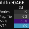 Wildfire0466